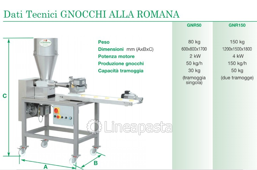Machine for gnocchi alla romana GNR 50 - La Monferrina